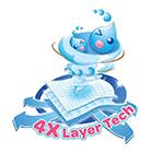 4X Layer Tech