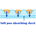 Soft Poo Absorbing Sheet Prevents dispersion of soft poo